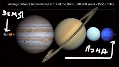 земя и луна