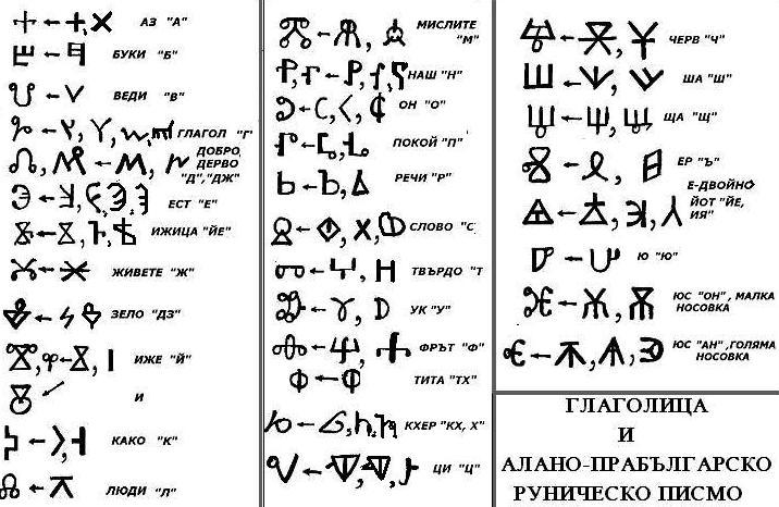 bulgarskiruni.