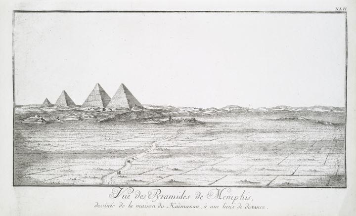 древна карта с пирамиди